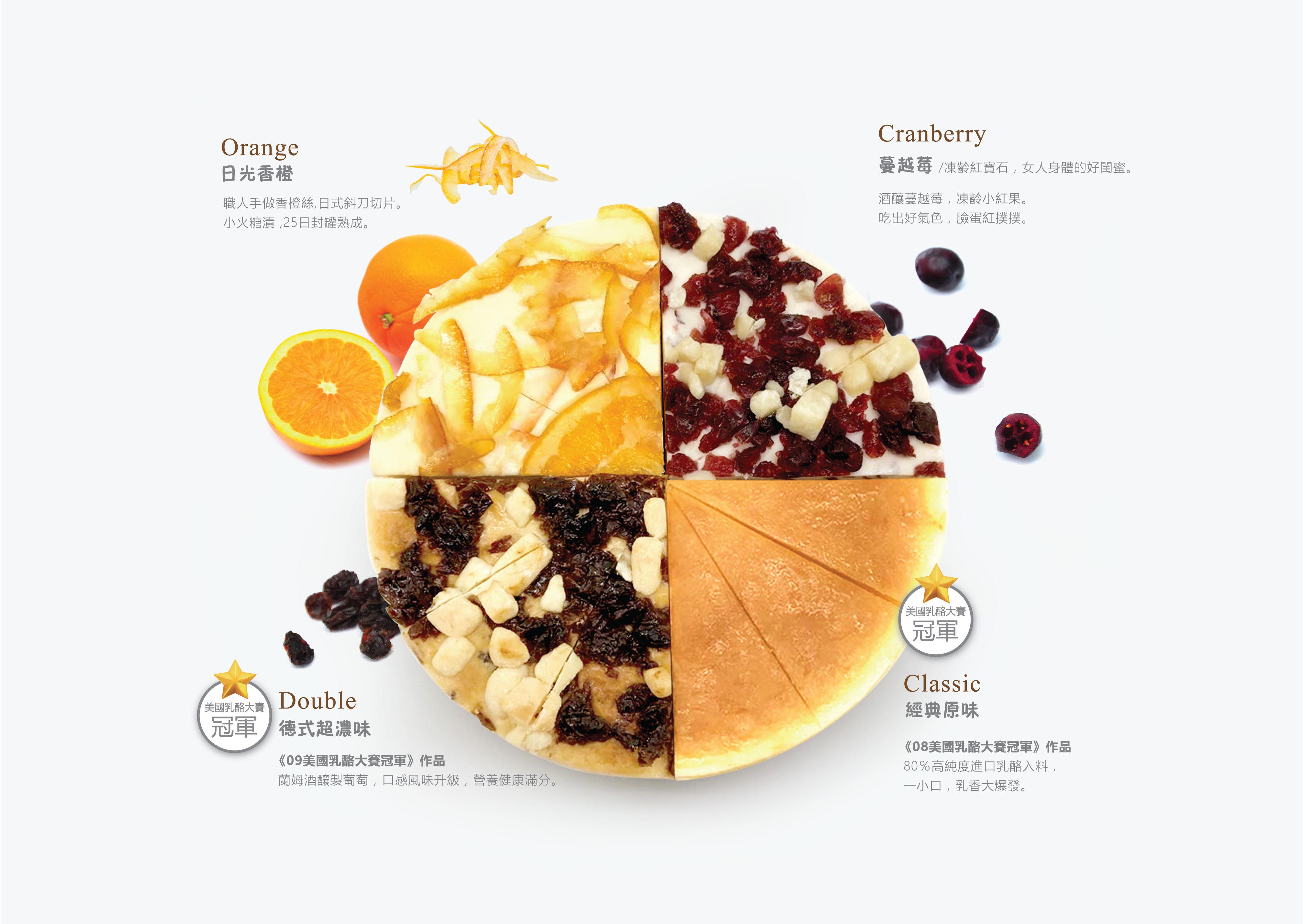 排行榜COOL酪 Top Cool Cheese 09
